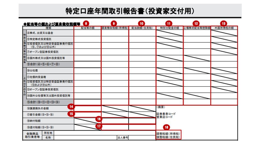 楽天証券 年間取引報告書の見本2
